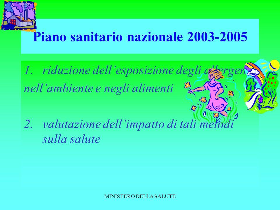 Piano sanitario nazionale 2003-2005
