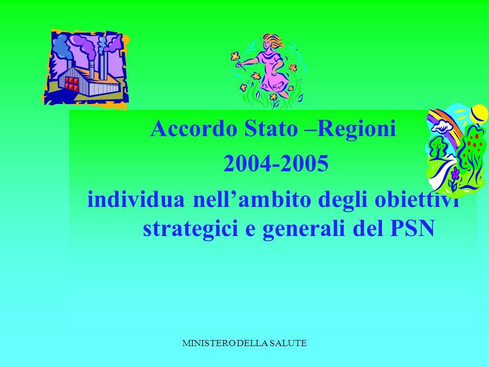 Accordo Stato –Regioni 2004-2005