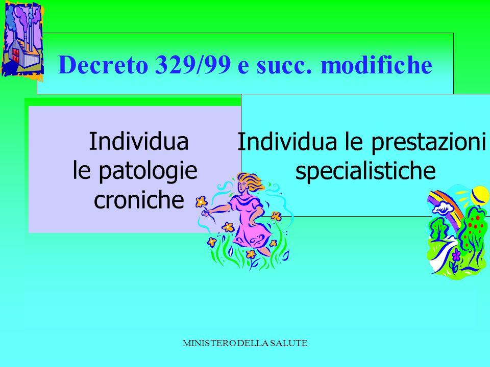Decreto 329/99 e succ. modifiche