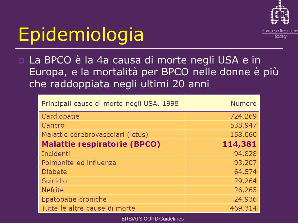 Epidemiologia La BPCO è la 4a causa di morte negli USA e in Europa, e la mortalità per BPCO nelle donne è più che raddoppiata negli ultimi 20 anni.