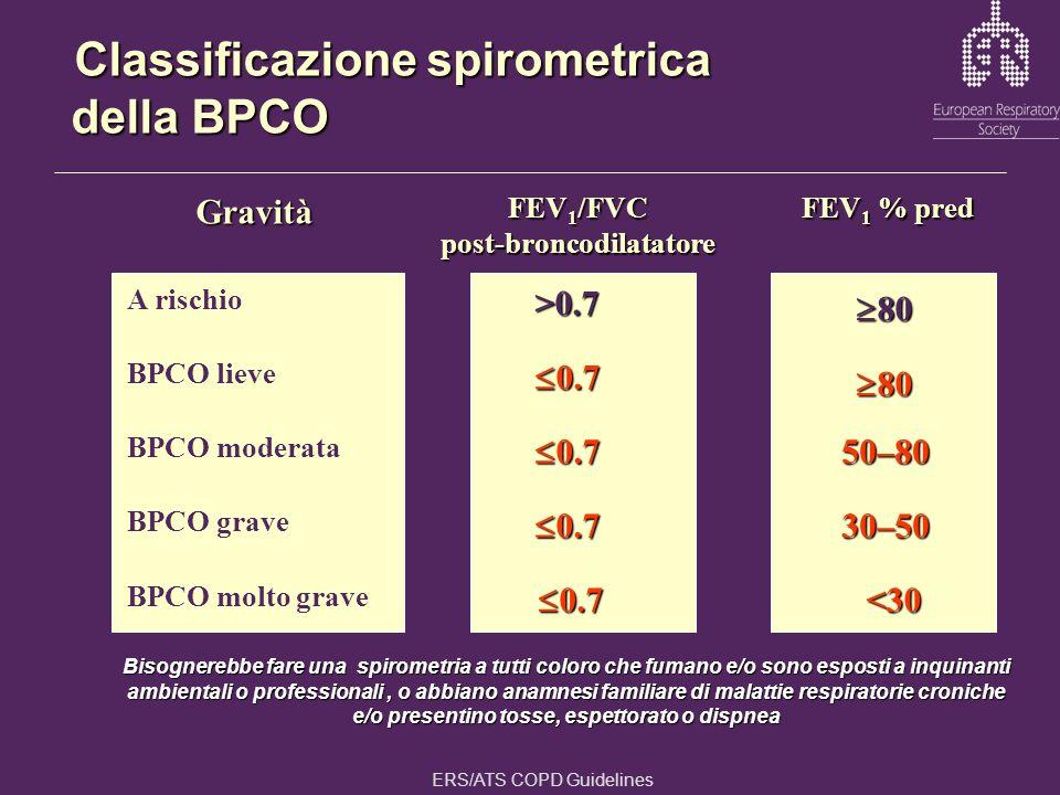 post-broncodilatatore e/o presentino tosse, espettorato o dispnea