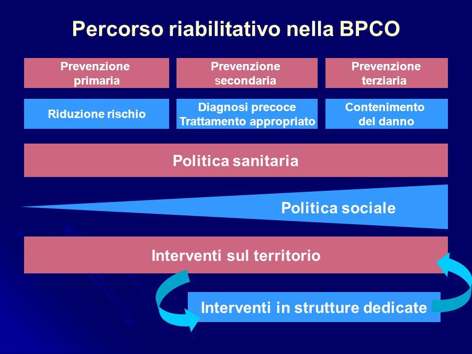 Percorso riabilitativo nella BPCO
