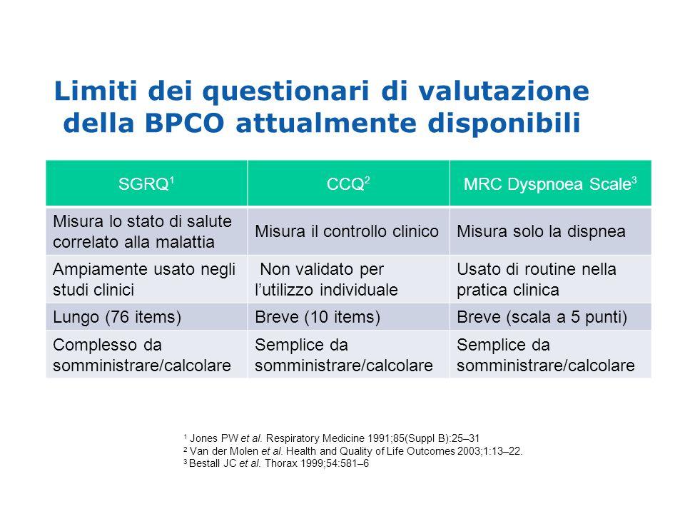 Limiti dei questionari di valutazione della BPCO attualmente disponibili