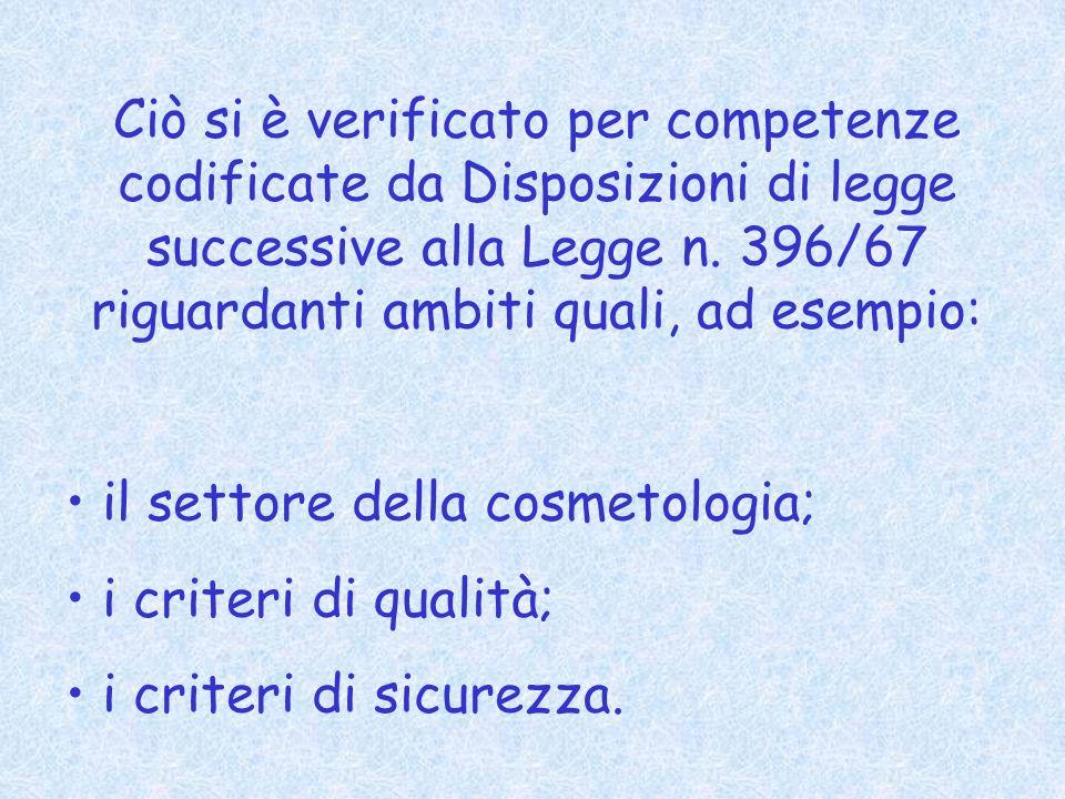 Ciò si è verificato per competenze codificate da Disposizioni di legge successive alla Legge n. 396/67 riguardanti ambiti quali, ad esempio: