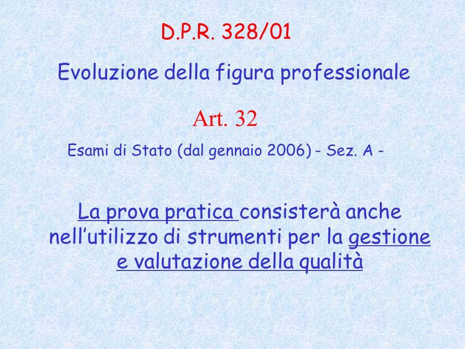 Art. 32 D.P.R. 328/01 Evoluzione della figura professionale
