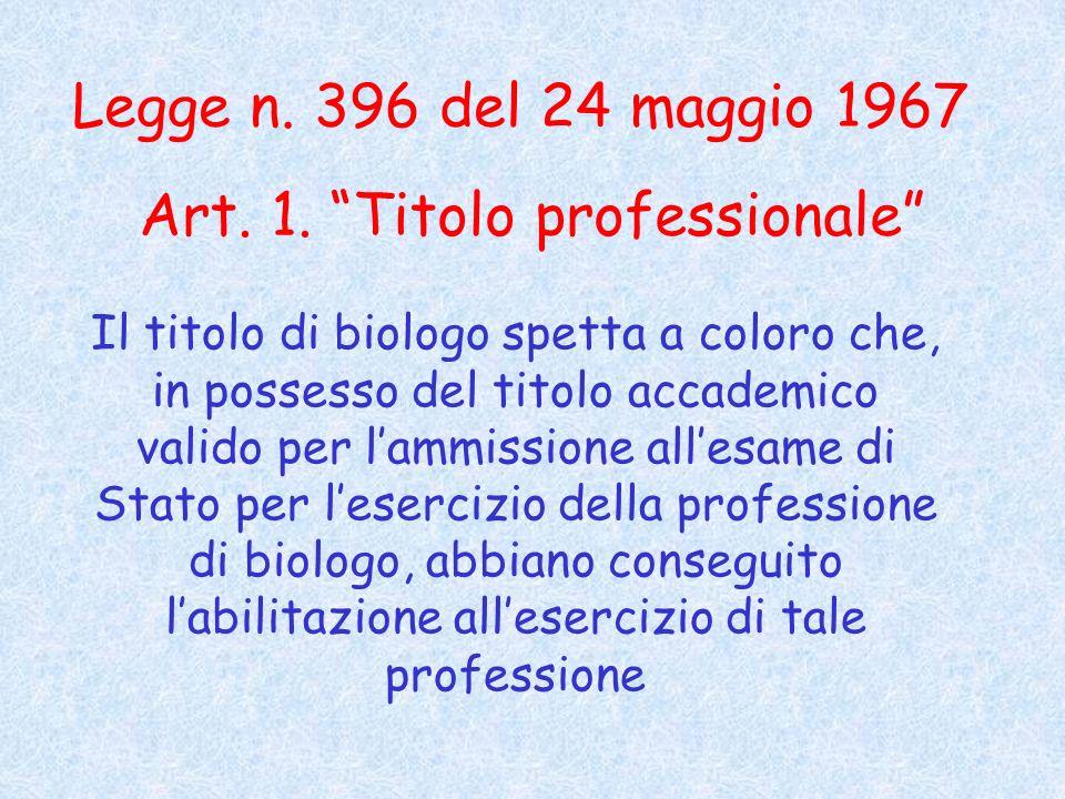 Art. 1. Titolo professionale