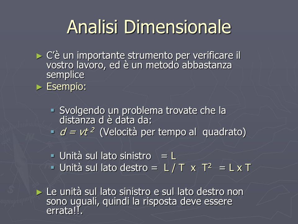 Analisi Dimensionale C'è un importante strumento per verificare il vostro lavoro, ed è un metodo abbastanza semplice.