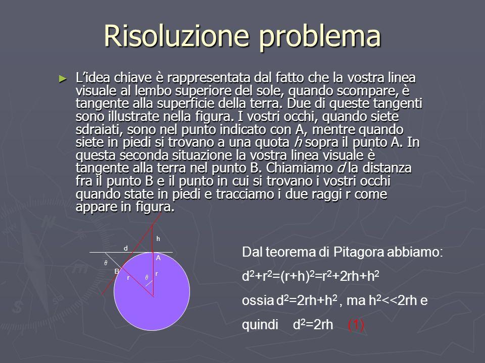 Risoluzione problema