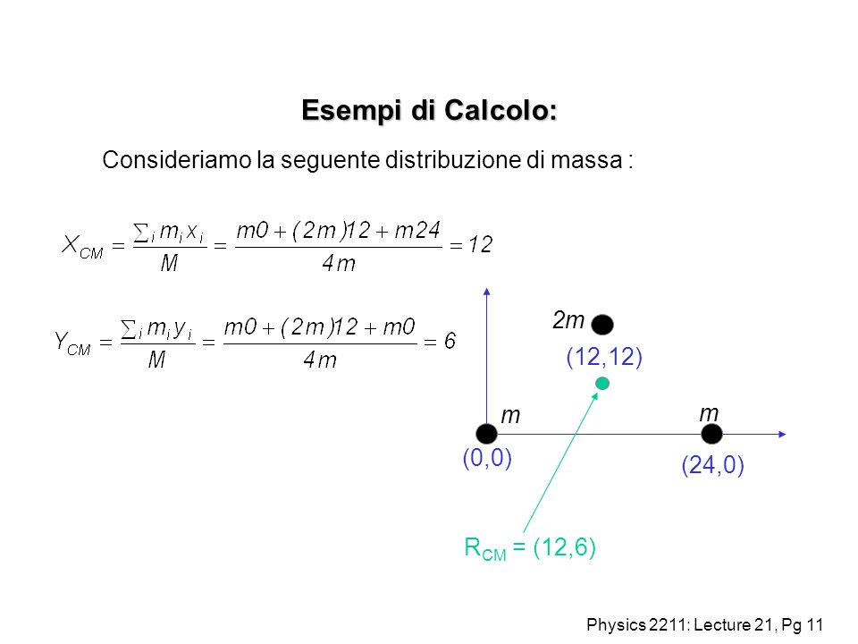 Esempi di Calcolo: Consideriamo la seguente distribuzione di massa :