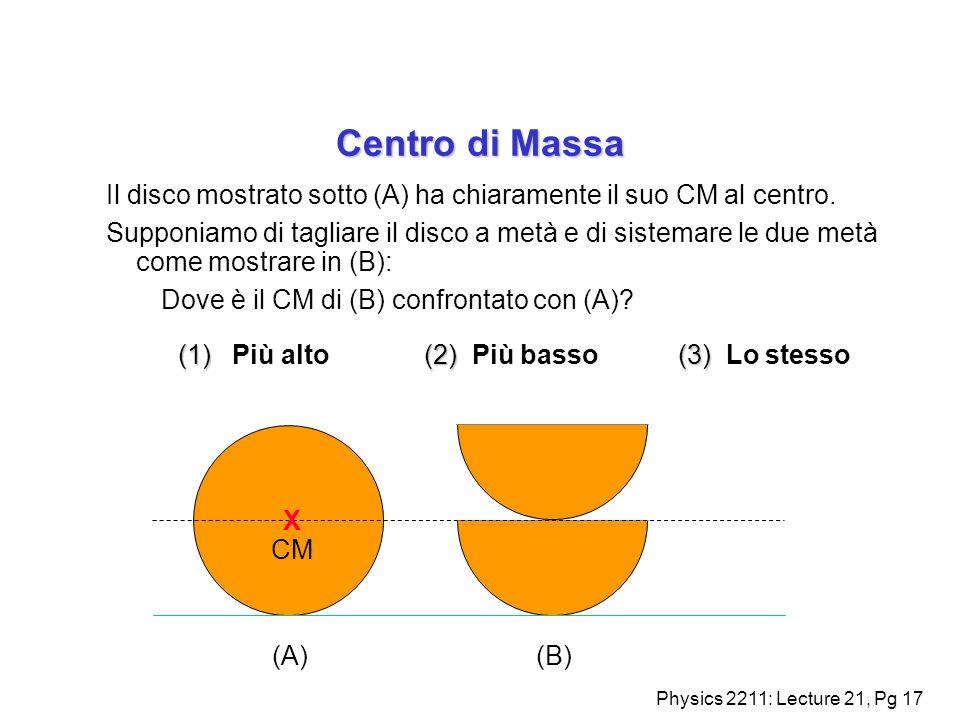 Centro di Massa Il disco mostrato sotto (A) ha chiaramente il suo CM al centro.