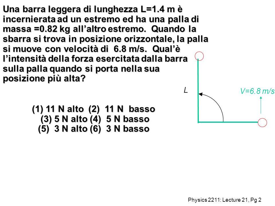 Una barra leggera di lunghezza L=1