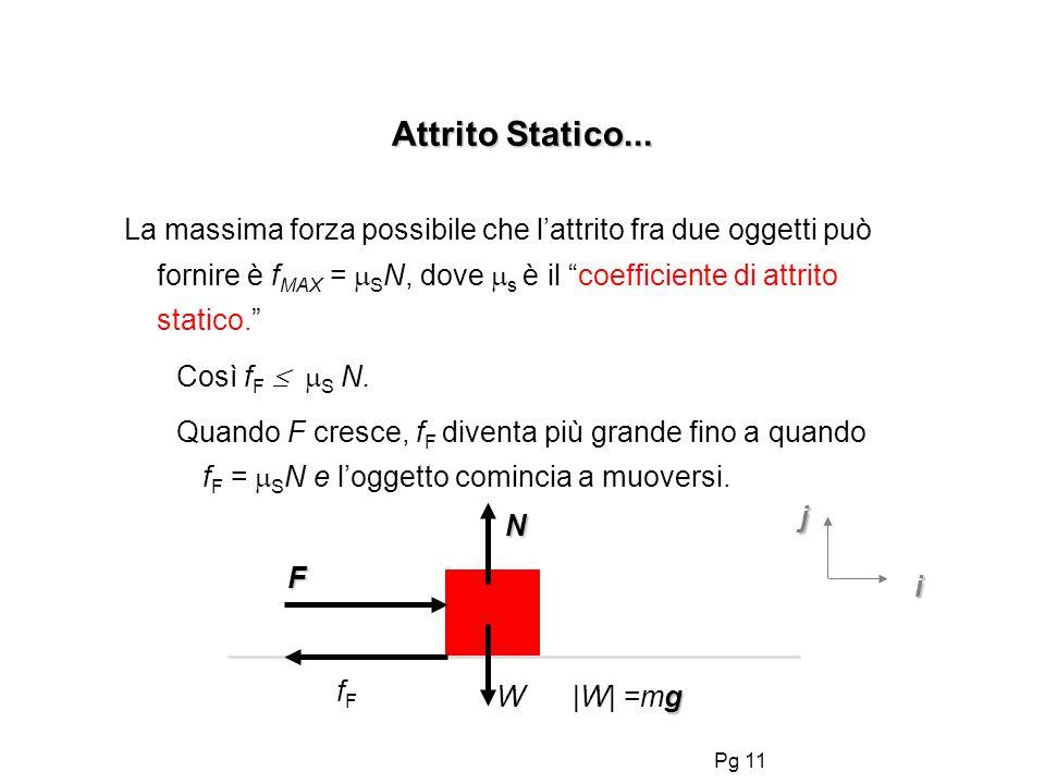 Attrito Statico... La massima forza possibile che l'attrito fra due oggetti può fornire è fMAX = SN, dove s è il coefficiente di attrito statico.