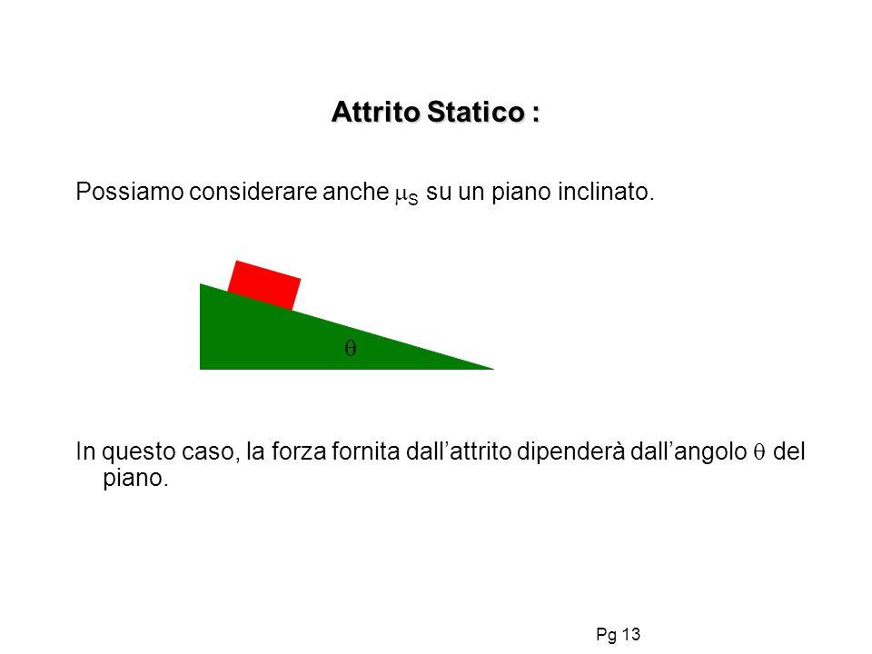 Attrito Statico : Possiamo considerare anche S su un piano inclinato.