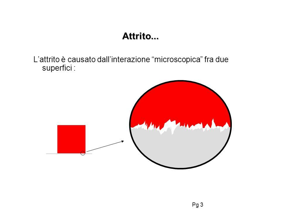 Attrito... L'attrito è causato dall'interazione microscopica fra due superfici :