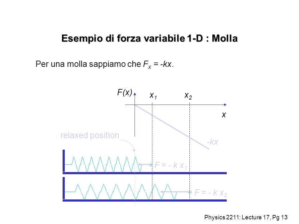 Esempio di forza variabile 1-D : Molla