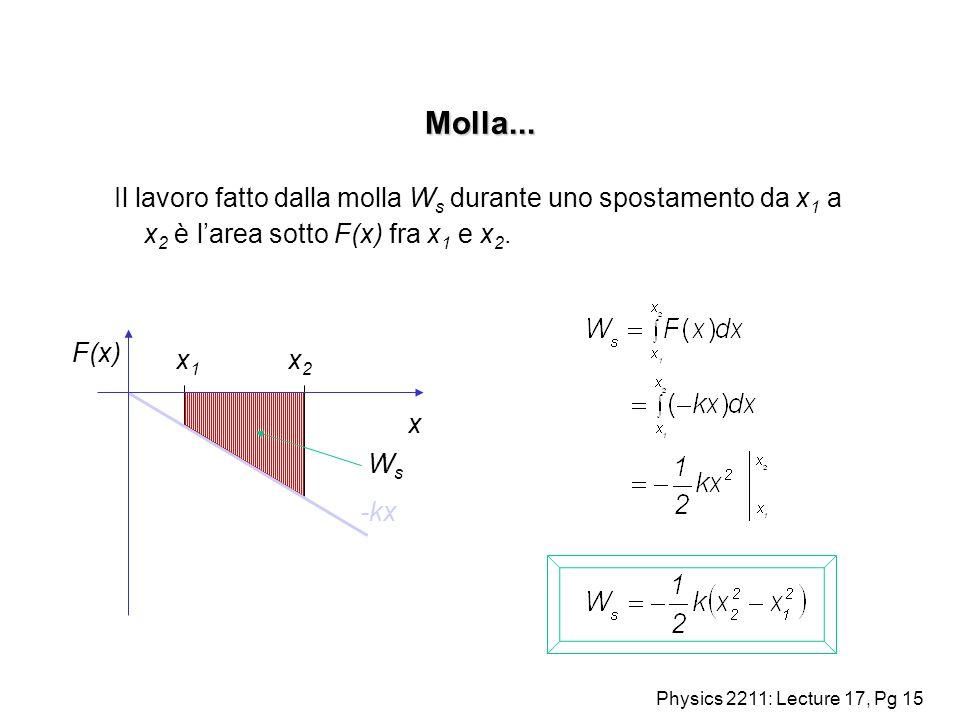 Molla... Il lavoro fatto dalla molla Ws durante uno spostamento da x1 a x2 è l'area sotto F(x) fra x1 e x2.
