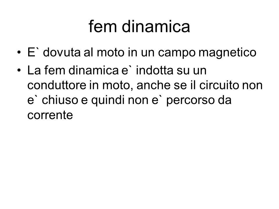 fem dinamica E` dovuta al moto in un campo magnetico