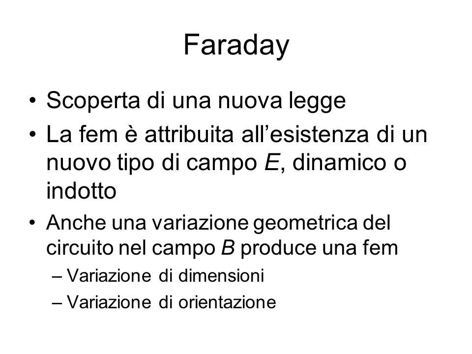 Faraday Scoperta di una nuova legge
