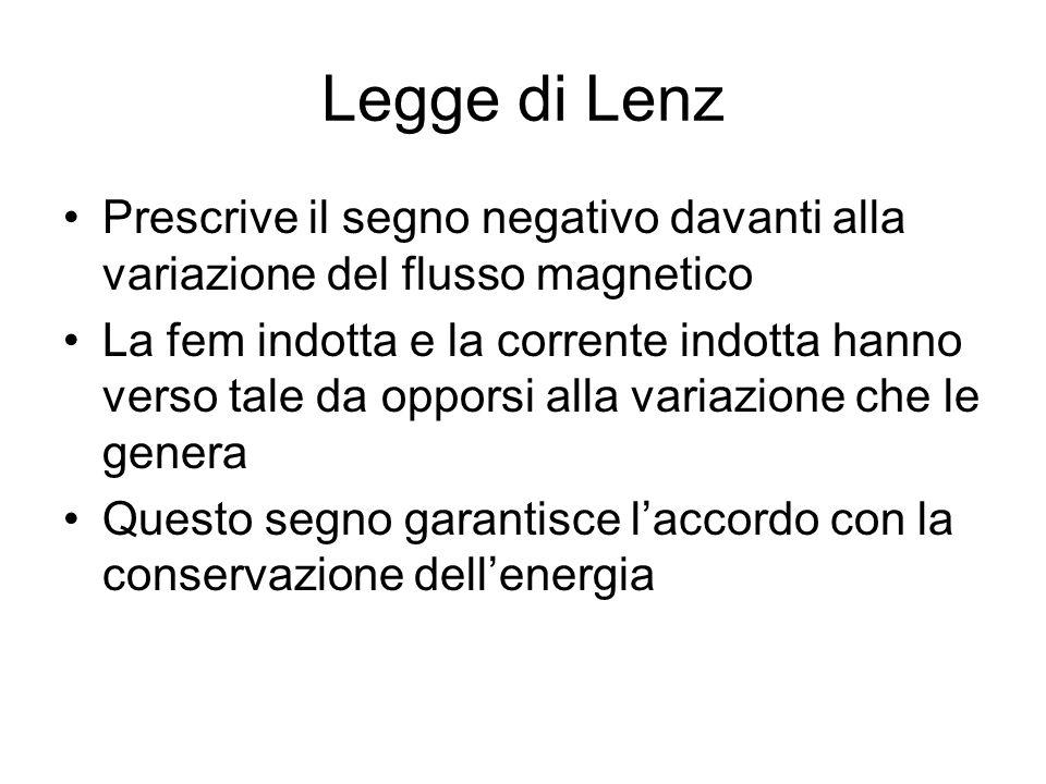 Legge di Lenz Prescrive il segno negativo davanti alla variazione del flusso magnetico.