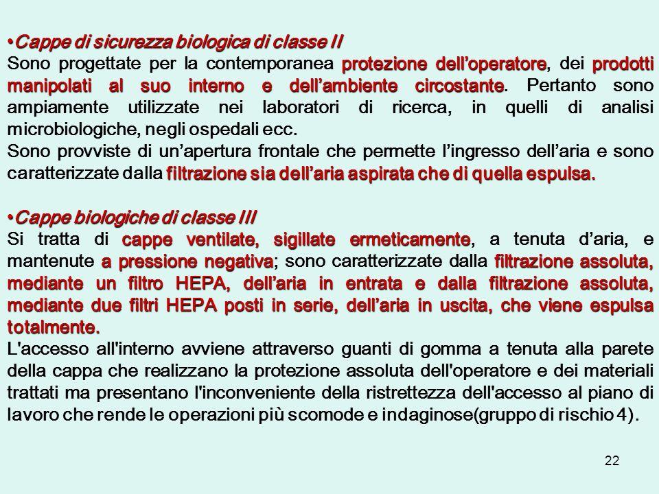 Cappe di sicurezza biologica di classe II