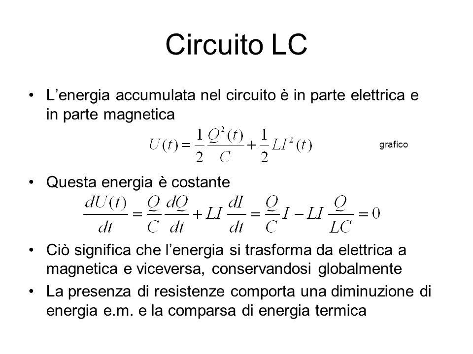 Circuito LC L'energia accumulata nel circuito è in parte elettrica e in parte magnetica. Questa energia è costante.