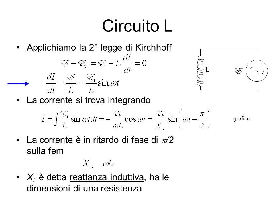 Circuito L Applichiamo la 2° legge di Kirchhoff E