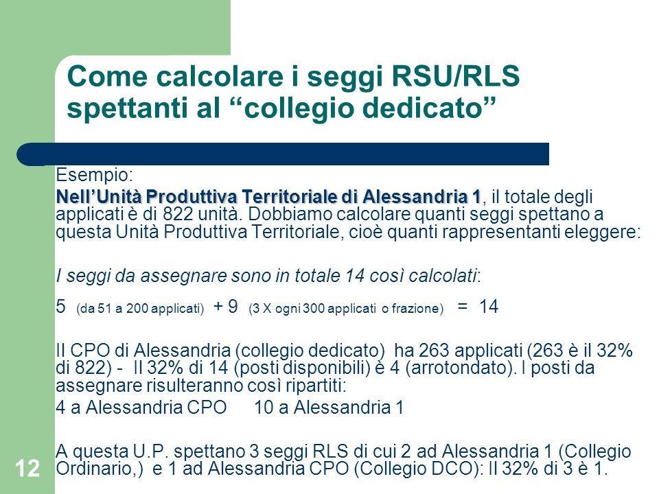Come calcolare i seggi RSU/RLS spettanti al collegio dedicato