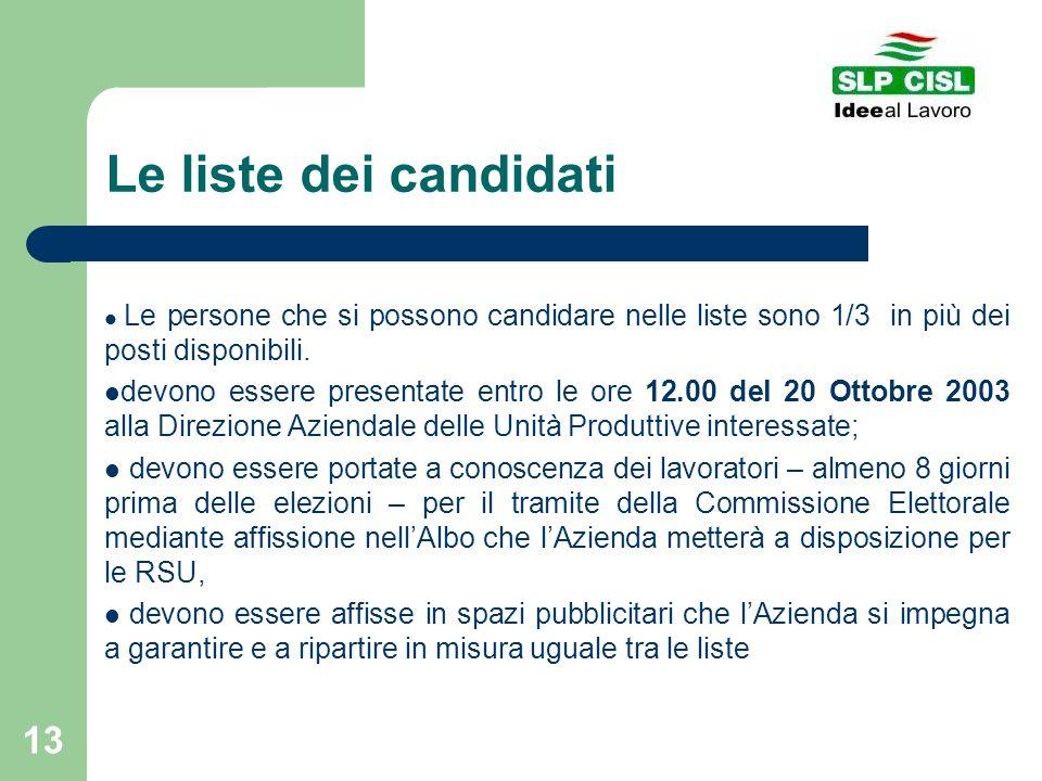 Le liste dei candidati Le persone che si possono candidare nelle liste sono 1/3 in più dei posti disponibili.