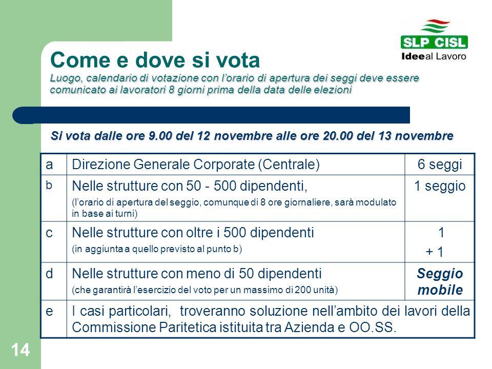 Come e dove si vota Luogo, calendario di votazione con l'orario di apertura dei seggi deve essere comunicato ai lavoratori 8 giorni prima della data delle elezioni
