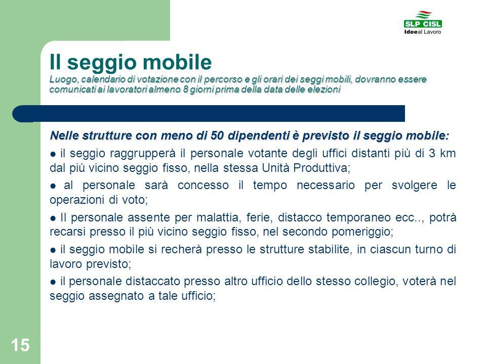 Il seggio mobile Luogo, calendario di votazione con il percorso e gli orari dei seggi mobili, dovranno essere comunicati ai lavoratori almeno 8 giorni prima della data delle elezioni