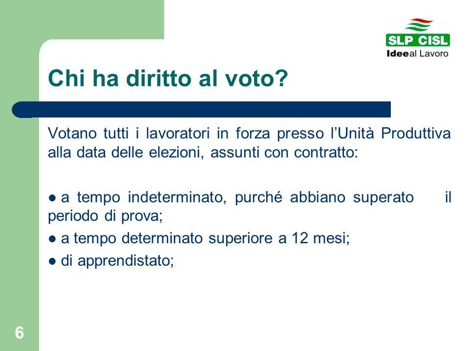 Chi ha diritto al voto Votano tutti i lavoratori in forza presso l'Unità Produttiva alla data delle elezioni, assunti con contratto: