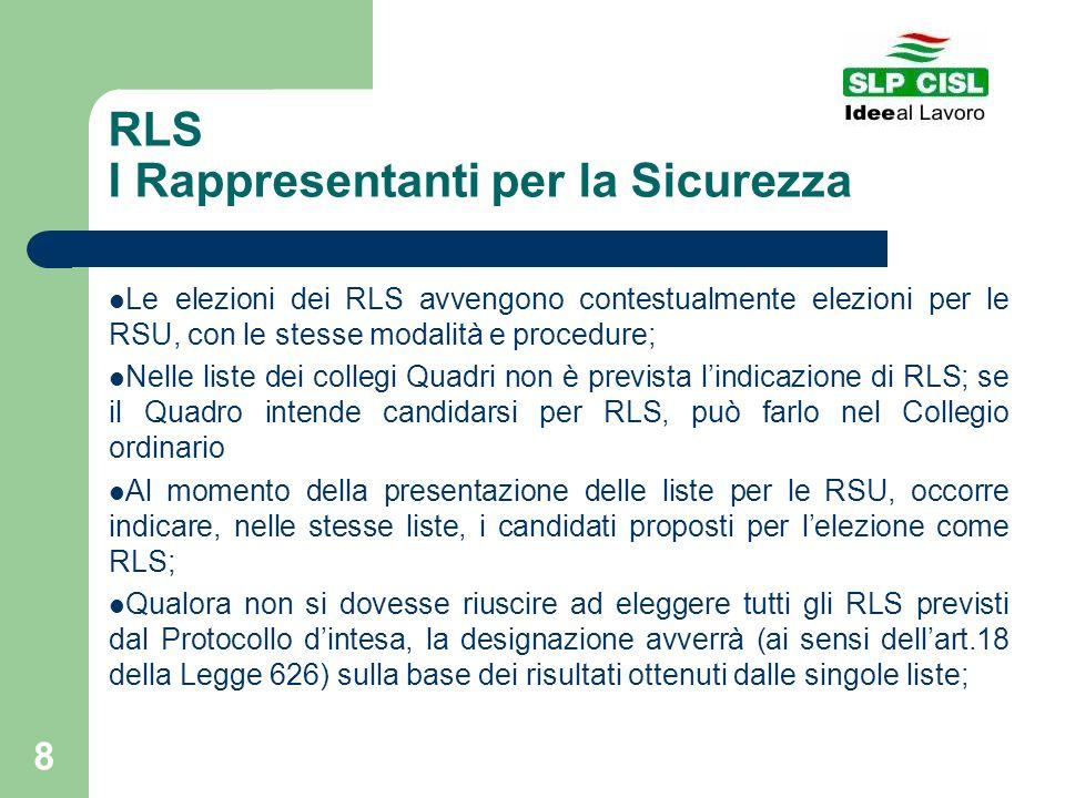 RLS I Rappresentanti per la Sicurezza