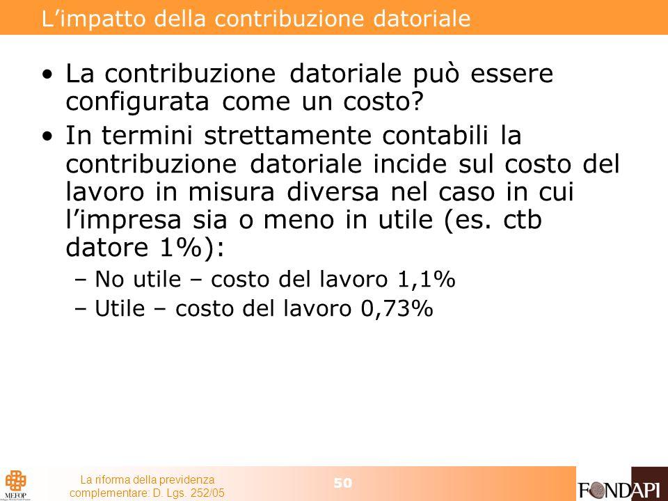 L'impatto della contribuzione datoriale
