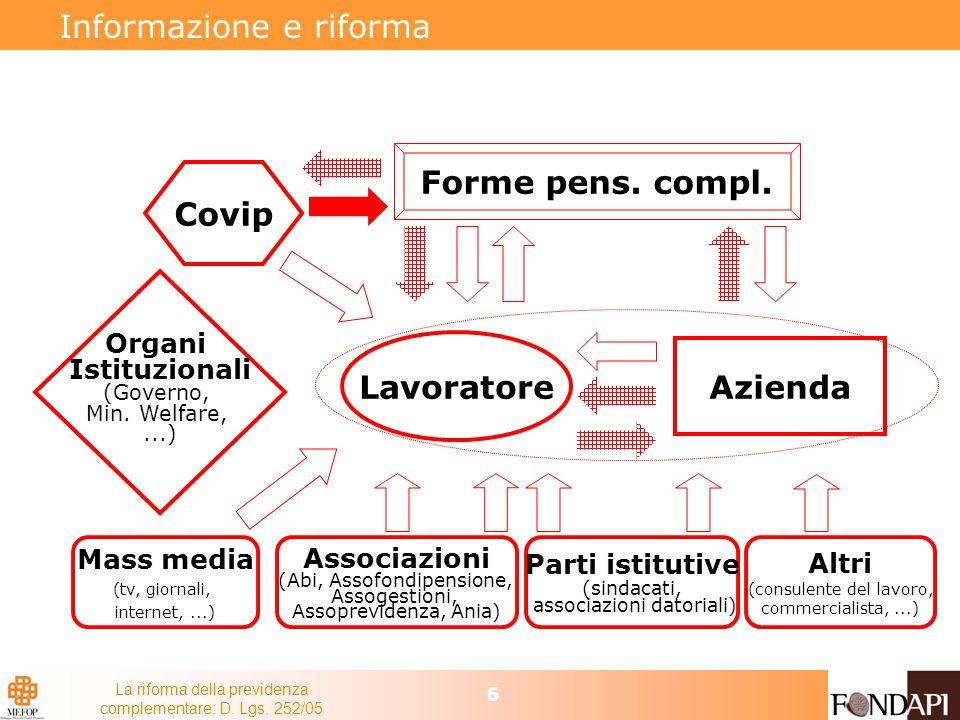 Informazione e riforma