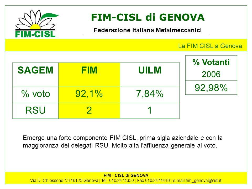 92,98% SAGEM FIM UILM % voto 92,1% 7,84% RSU 2 1 % Votanti 2006