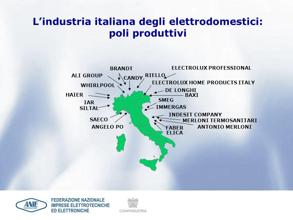 L'industria italiana degli elettrodomestici: poli produttivi