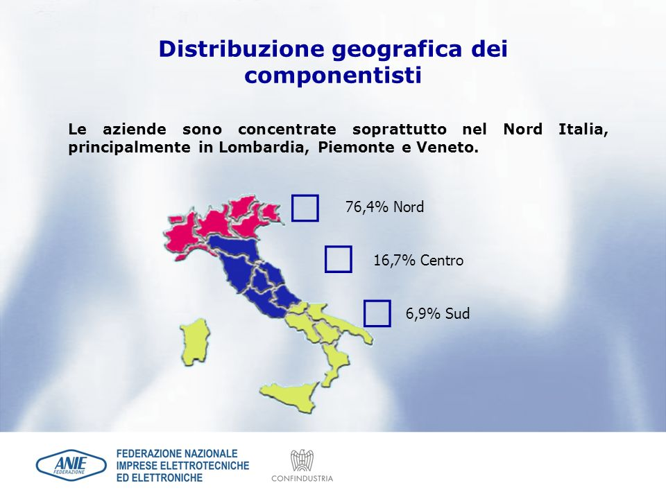 Distribuzione geografica dei componentisti