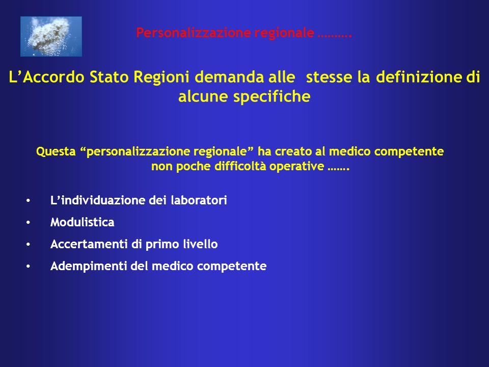 Personalizzazione regionale ……….