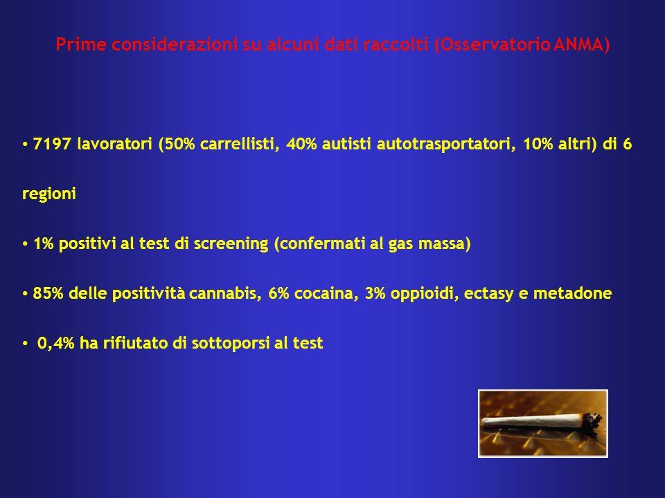 Prime considerazioni su alcuni dati raccolti (Osservatorio ANMA)