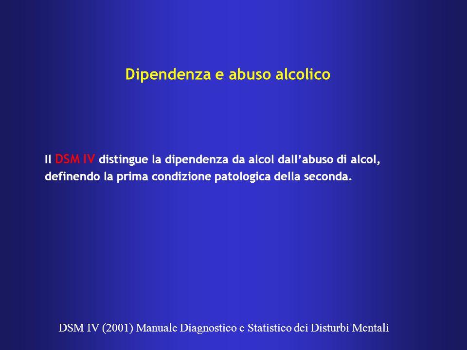 Dipendenza e abuso alcolico