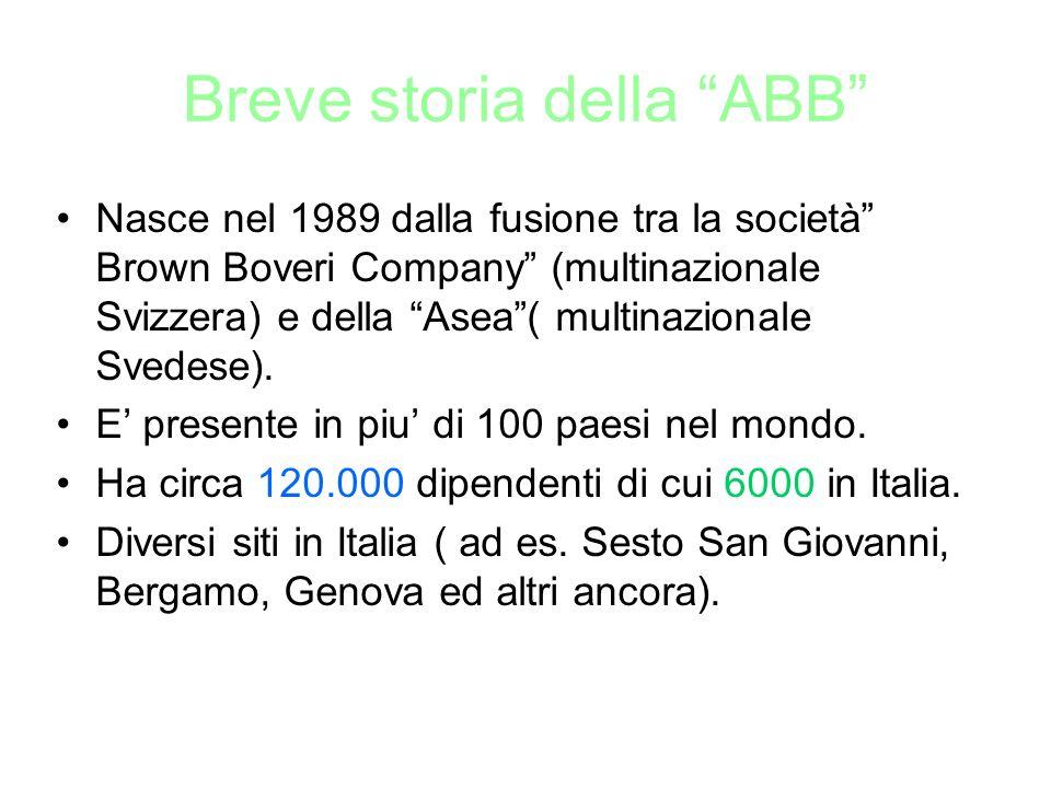 Breve storia della ABB