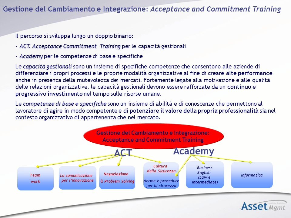 Gestione del Cambiamento e Integrazione: Acceptance and Commitment Training