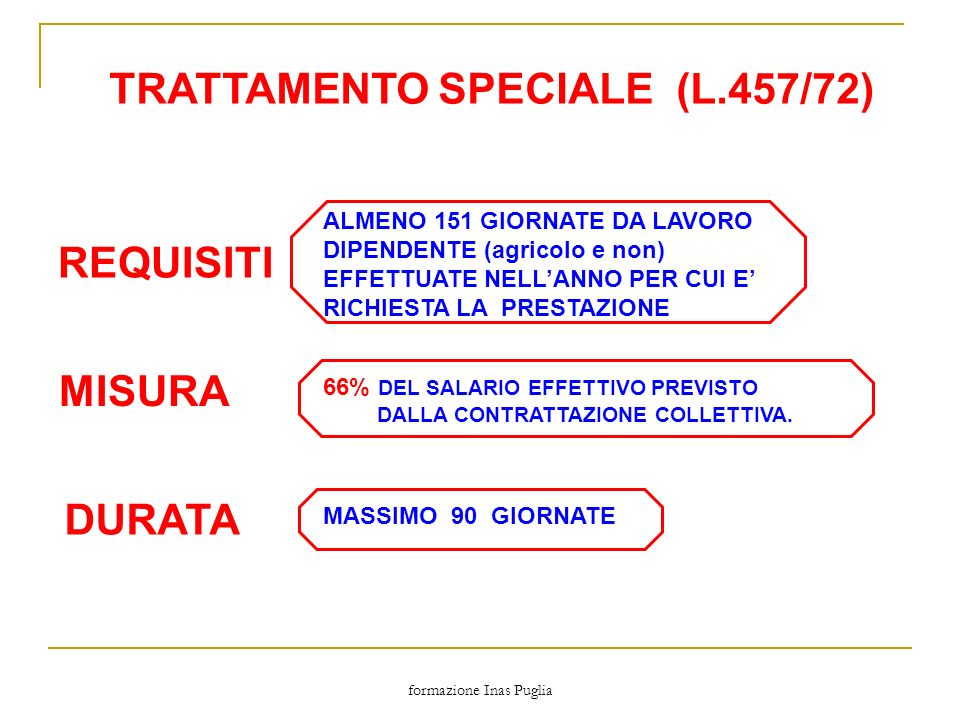 TRATTAMENTO SPECIALE (L.457/72)