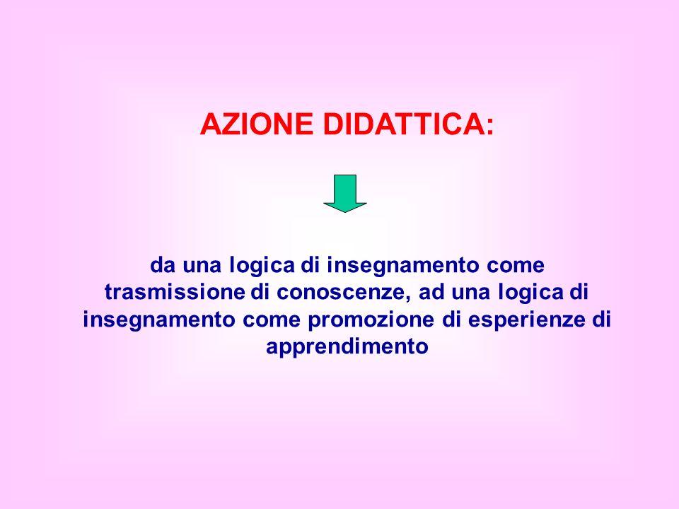 AZIONE DIDATTICA: