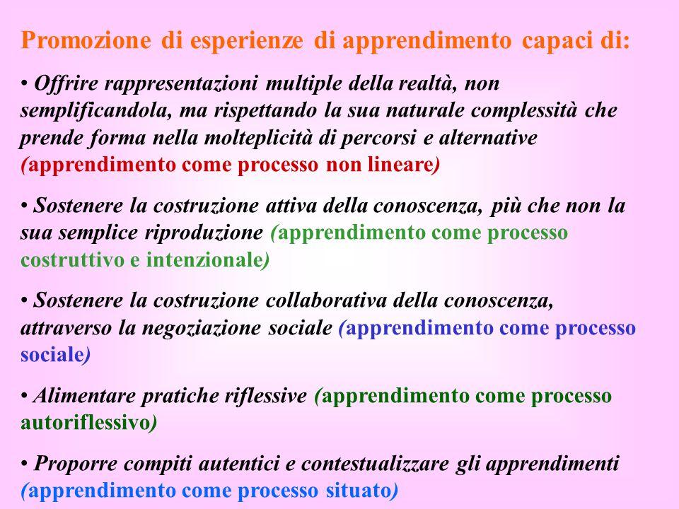 Promozione di esperienze di apprendimento capaci di: