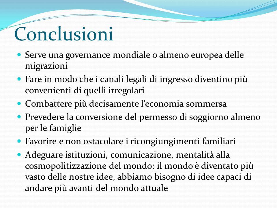 Conclusioni Serve una governance mondiale o almeno europea delle migrazioni.