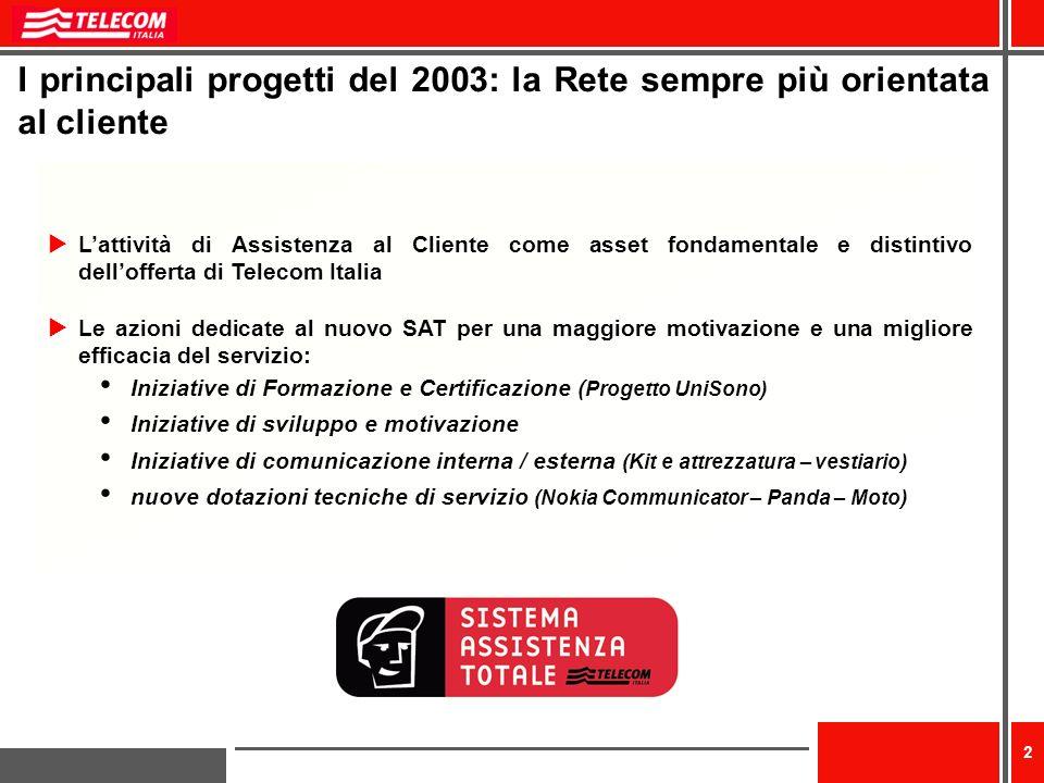 I principali progetti del 2003: la Rete sempre più orientata al cliente