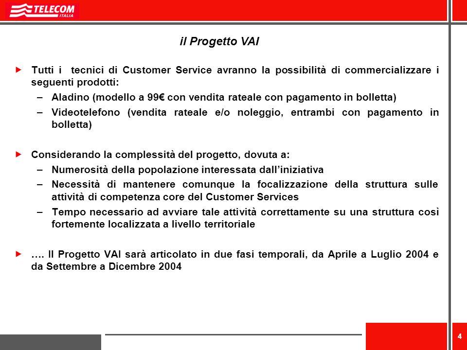 il Progetto VAI Tutti i tecnici di Customer Service avranno la possibilità di commercializzare i seguenti prodotti:
