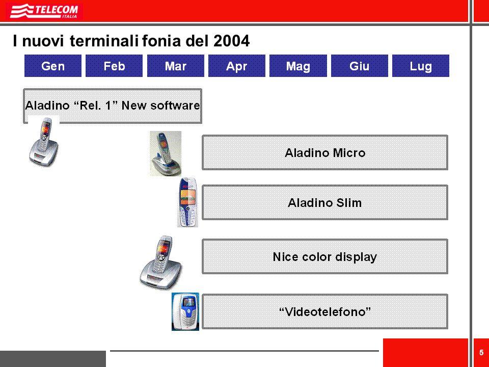 I nuovi terminali fonia del 2004