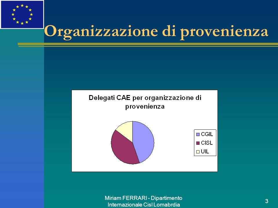 Organizzazione di provenienza